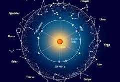 oroscopo 10 maggio 2015