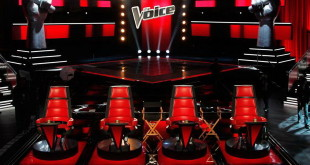 The Voice of Italy 2016: novità
