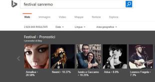 Vincitore Sanremo 2016, Chi ha vinto Sanremo 2016